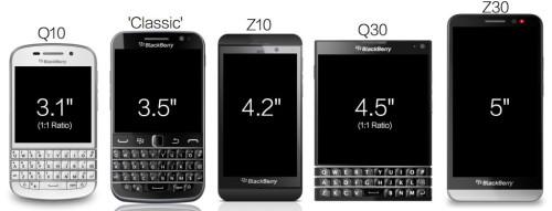 BlackBerry®